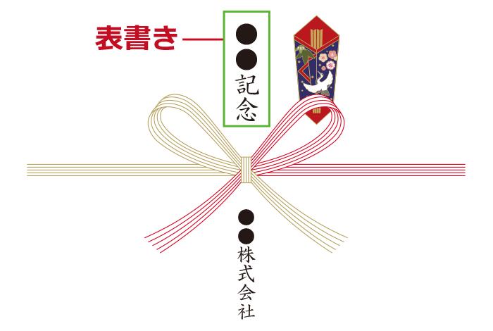 蝶結びののし紙の表書きの説明画像