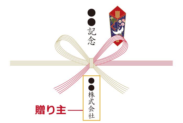 蝶結びののし紙の贈り主の説明画像