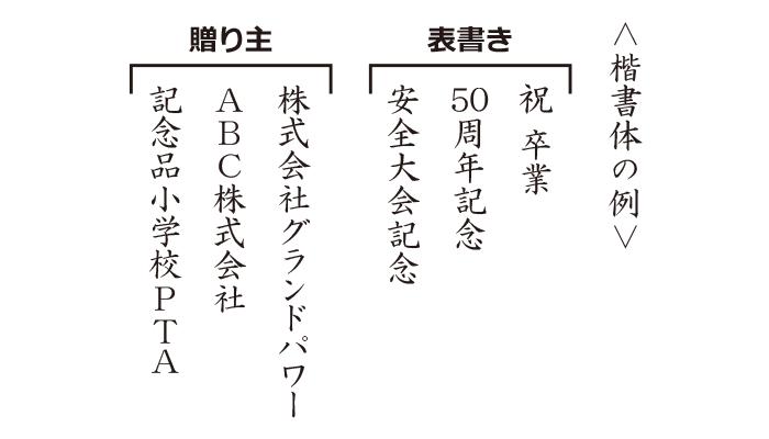のしに使用する楷書体の画像